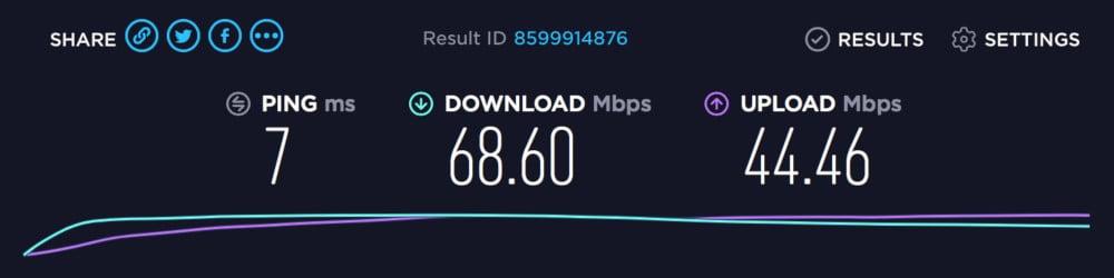 Тест на скорость ExpressVPN