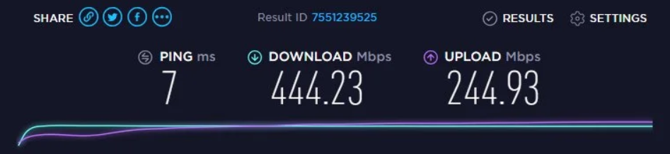 Тест на скорость интернета