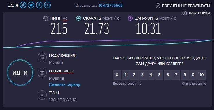 скорость RusVPN